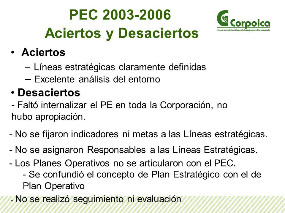 PEC 2003-2006 Aciertos y Desaciertos