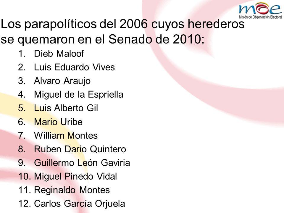 Los parapolíticos del 2006 cuyos herederos se quemaron en el Senado de 2010: