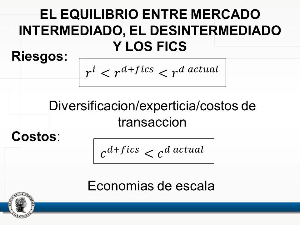 Diversificacion/experticia/costos de transaccion