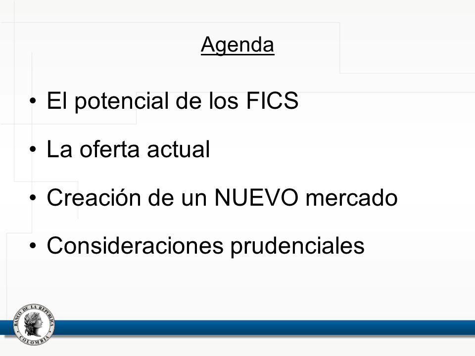 El potencial de los FICS La oferta actual Creación de un NUEVO mercado