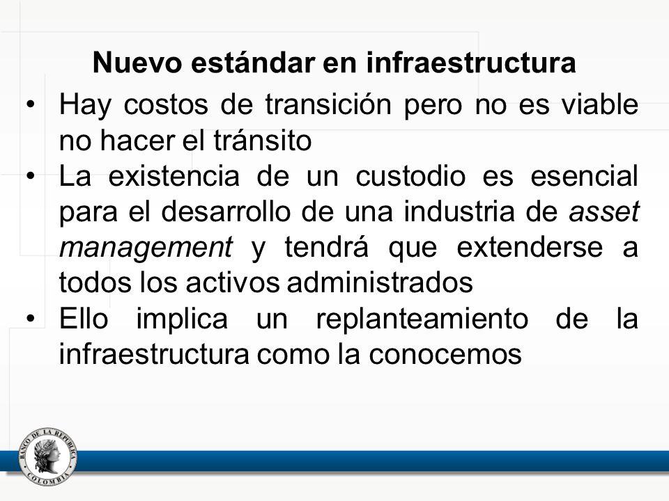 Nuevo estándar en infraestructura