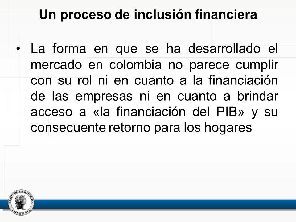 Un proceso de inclusión financiera