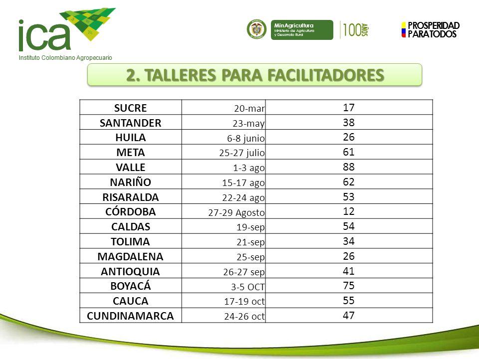 2. TALLERES PARA FACILITADORES