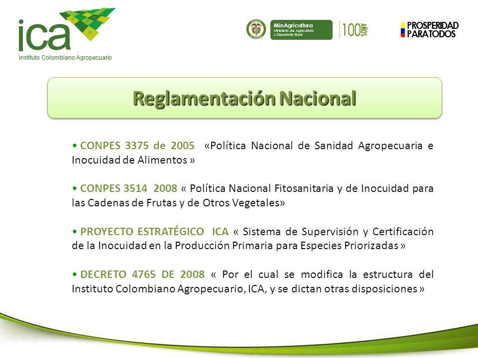 Reglamentación Nacional