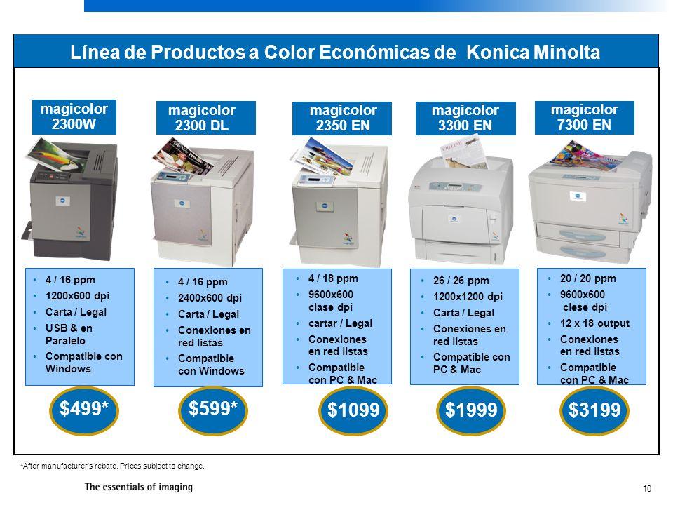 Línea de Productos a Color Económicas de Konica Minolta