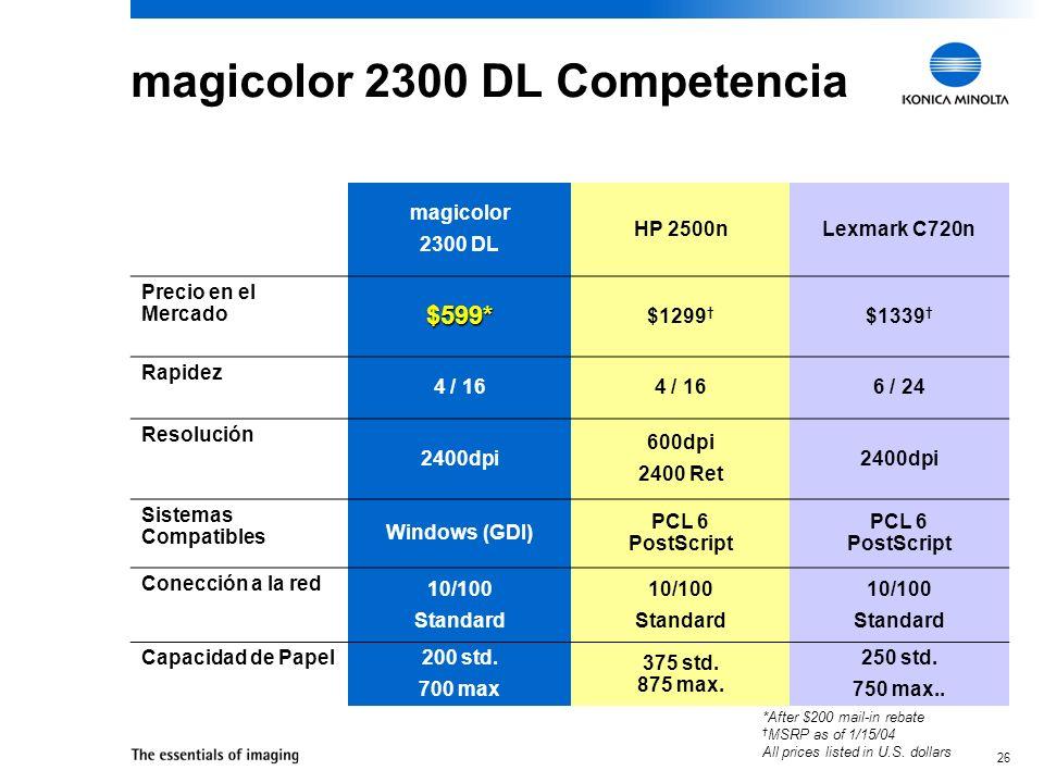 magicolor 2300 DL Competencia