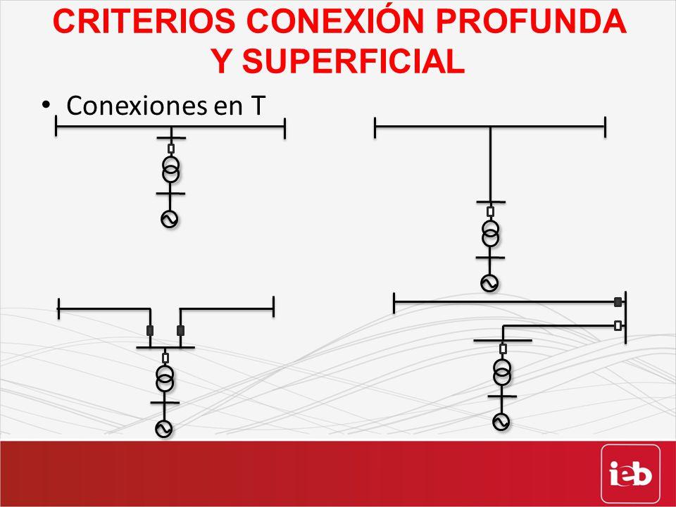 CRITERIOS CONEXIÓN PROFUNDA Y SUPERFICIAL
