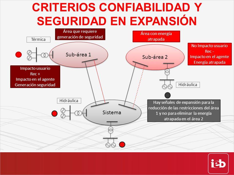 CRITERIOS CONFIABILIDAD Y SEGURIDAD EN EXPANSIÓN