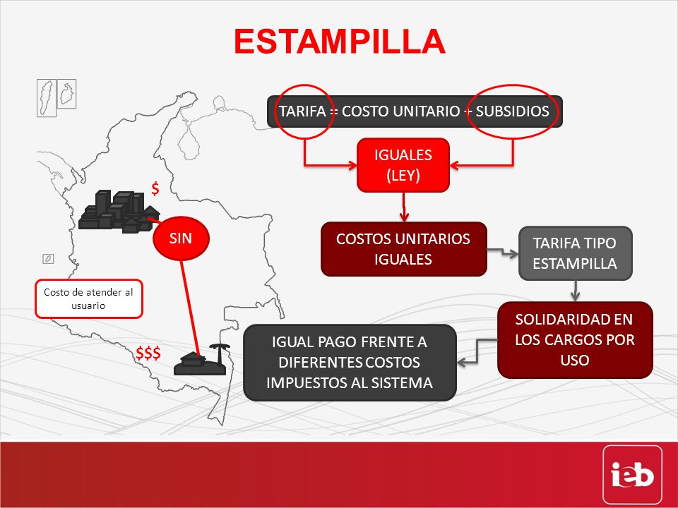 ESTAMPILLA TARIFA = COSTO UNITARIO + SUBSIDIOS IGUALES (LEY) $ SIN