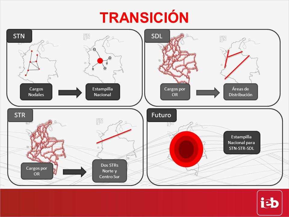 TRANSICIÓN STN SDL STR Futuro Cargos Nodales Estampilla Nacional
