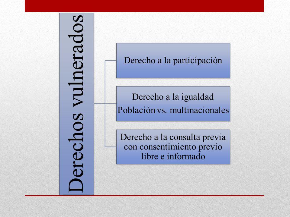 Derecho a la participación Población vs. multinacionales