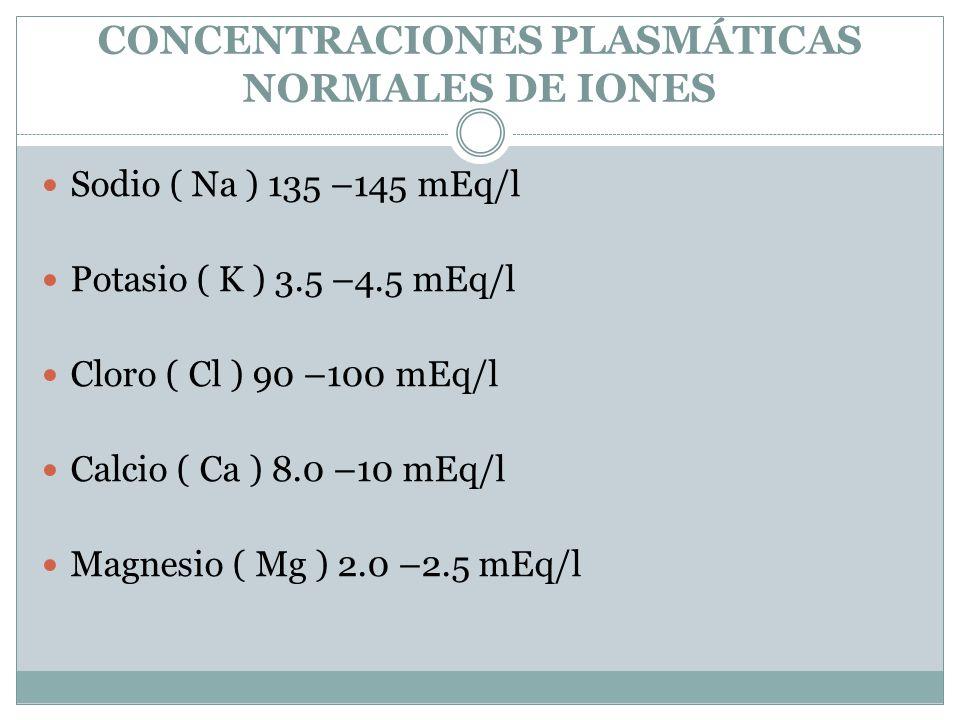 CONCENTRACIONES PLASMÁTICAS NORMALES DE IONES