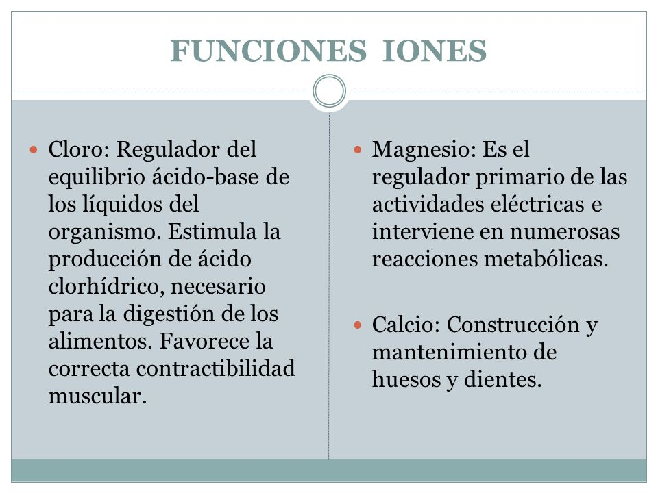 FUNCIONES IONES