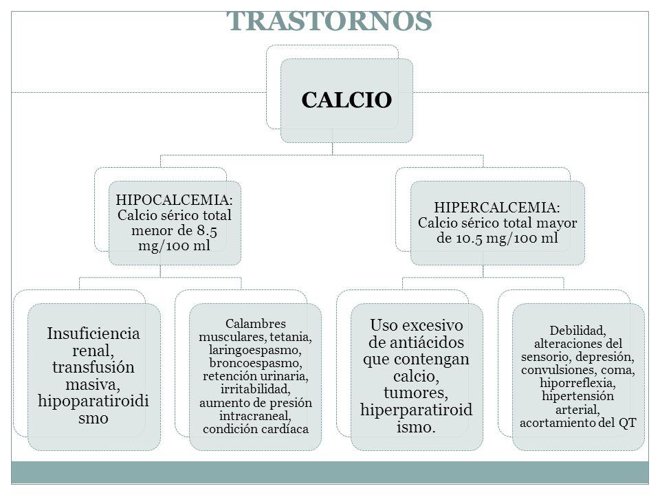 CALCIO HIPOCALCEMIA: Calcio sérico total menor de 8.5 mg/100 ml. Insuficiencia renal, transfusión masiva, hipoparatiroidismo.