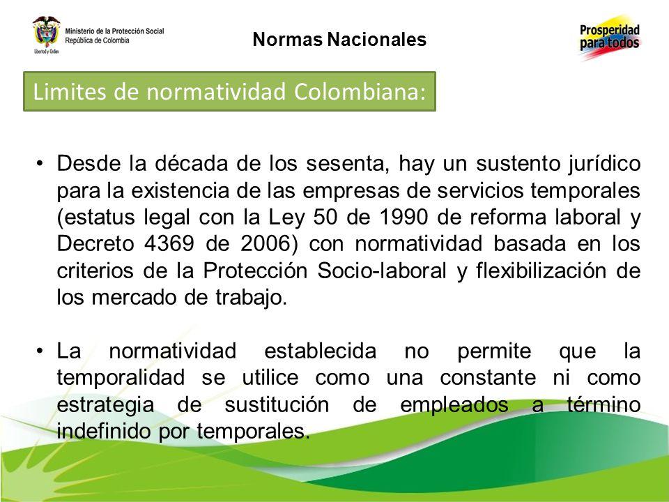 Limites de normatividad Colombiana: