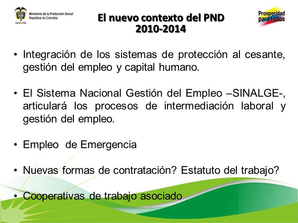 El nuevo contexto del PND 2010-2014