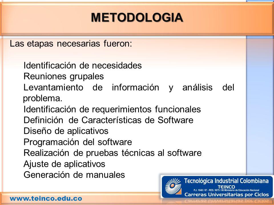 METODOLOGIA Las etapas necesarias fueron: