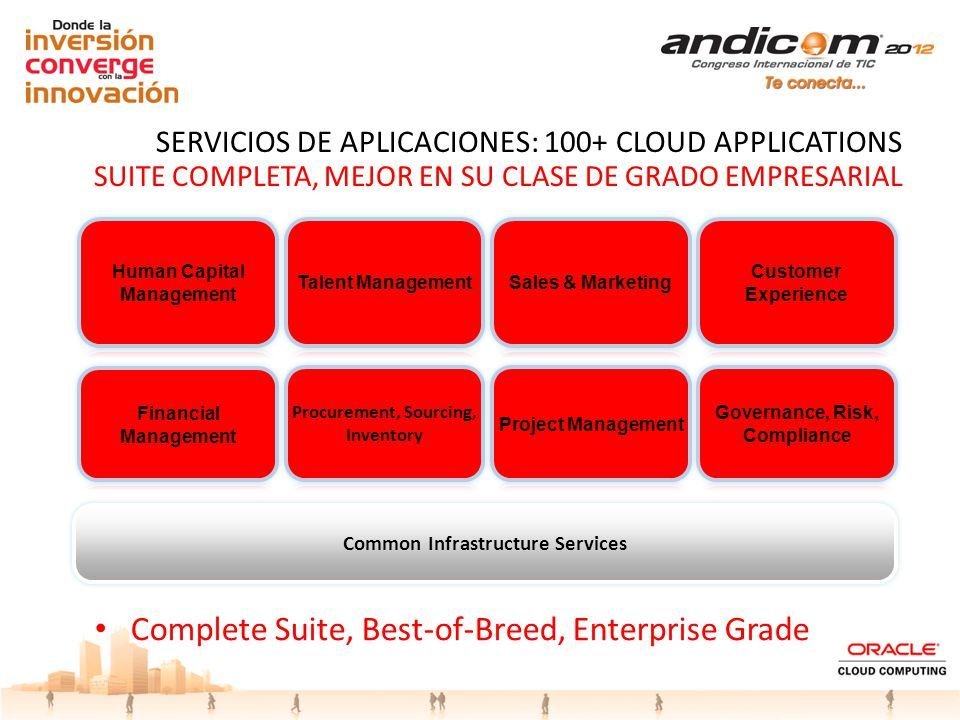 Complete Suite, Best-of-Breed, Enterprise Grade