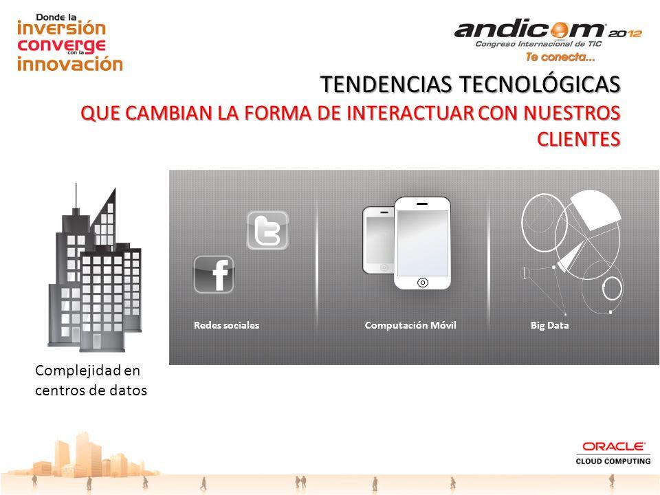 TENDENCIAS TECNOLÓGICAS QUE CAMBIAN LA FORMA DE INTERACTUAR CON NUESTROS CLIENTES