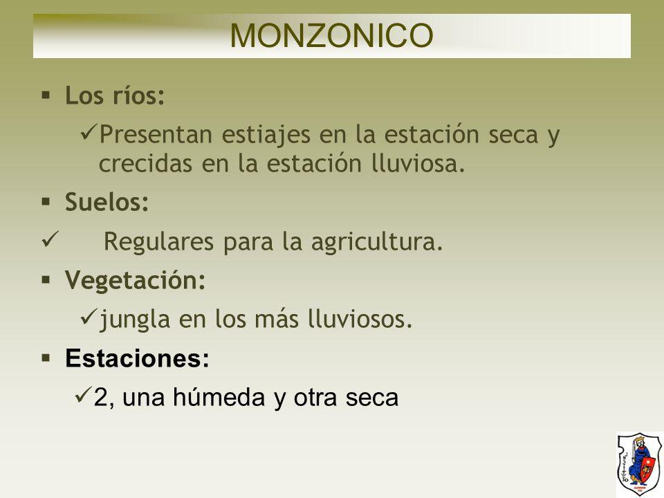 MONZONICO Los ríos: Presentan estiajes en la estación seca y crecidas en la estación lluviosa. Suelos: