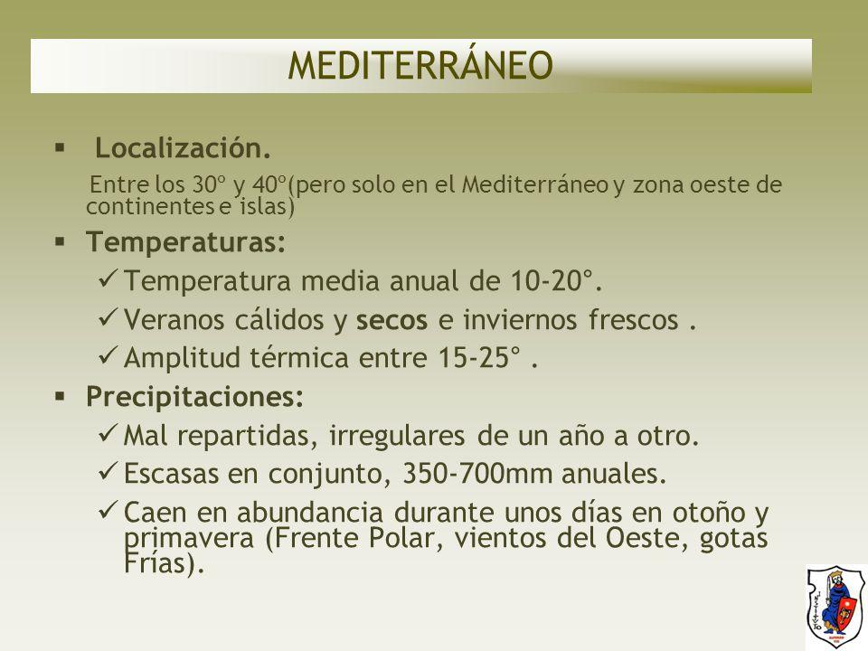 MEDITERRÁNEO Localización. Temperaturas: