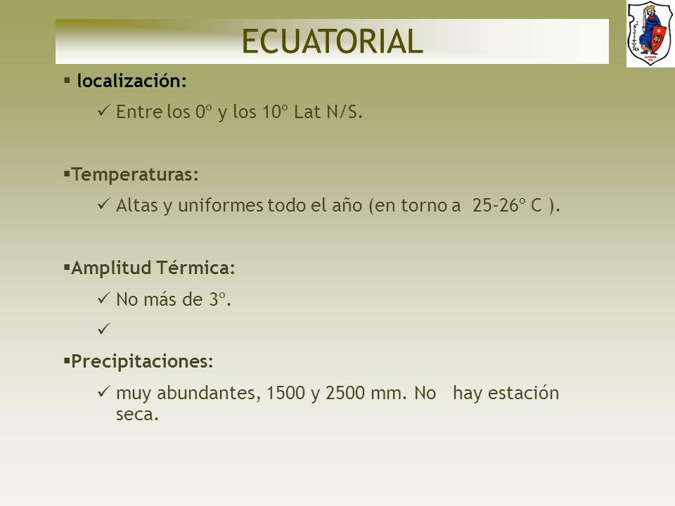 ECUATORIAL localización: Entre los 0º y los 10º Lat N/S. Temperaturas: