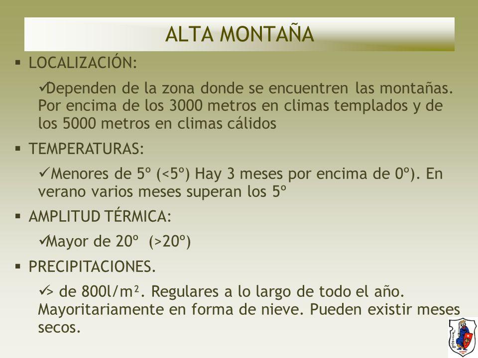 ALTA MONTAÑA LOCALIZACIÓN: