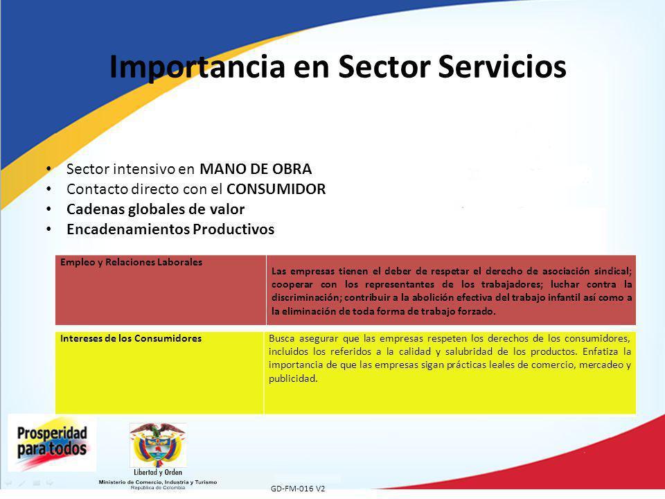 Importancia en Sector Servicios
