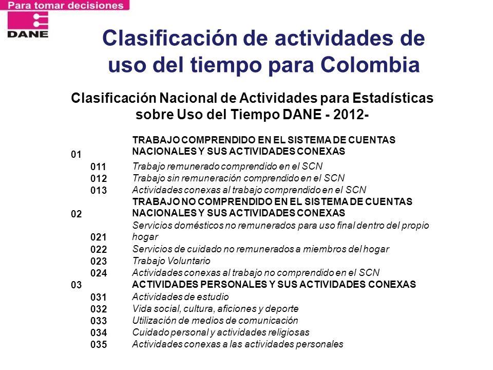 Clasificación de actividades de uso del tiempo para Colombia