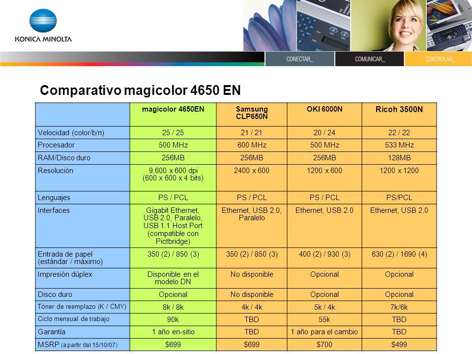 Comparativo magicolor 4650 EN