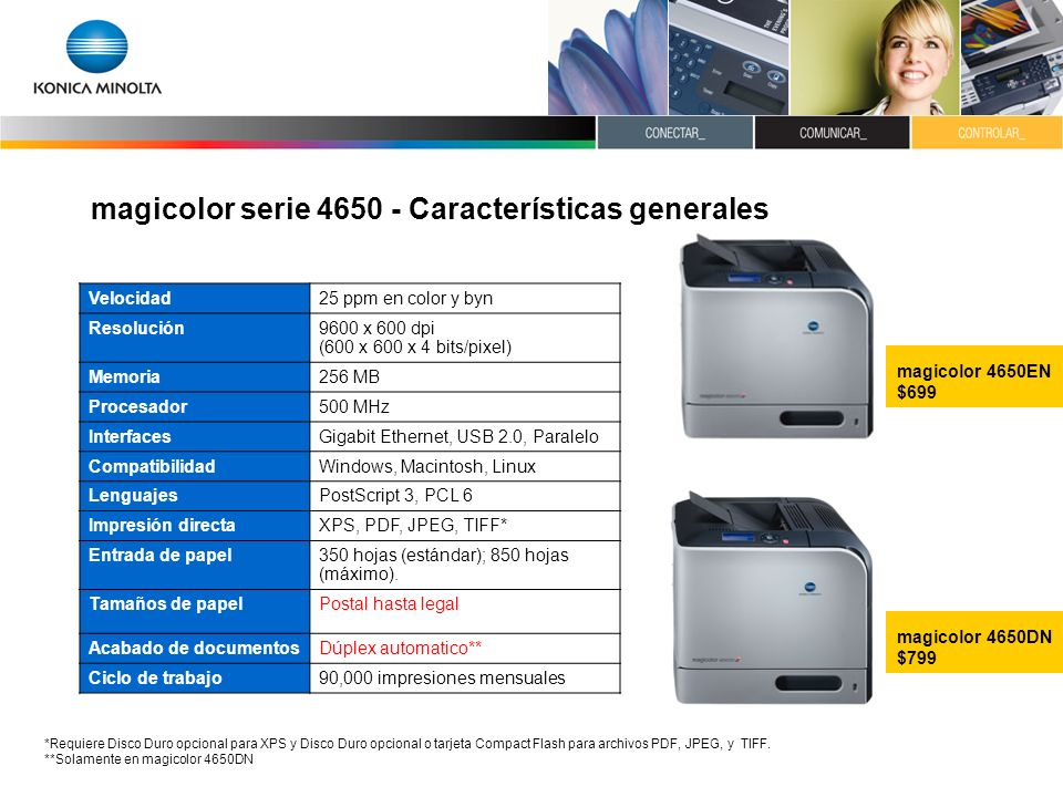 magicolor serie 4650 - Características generales
