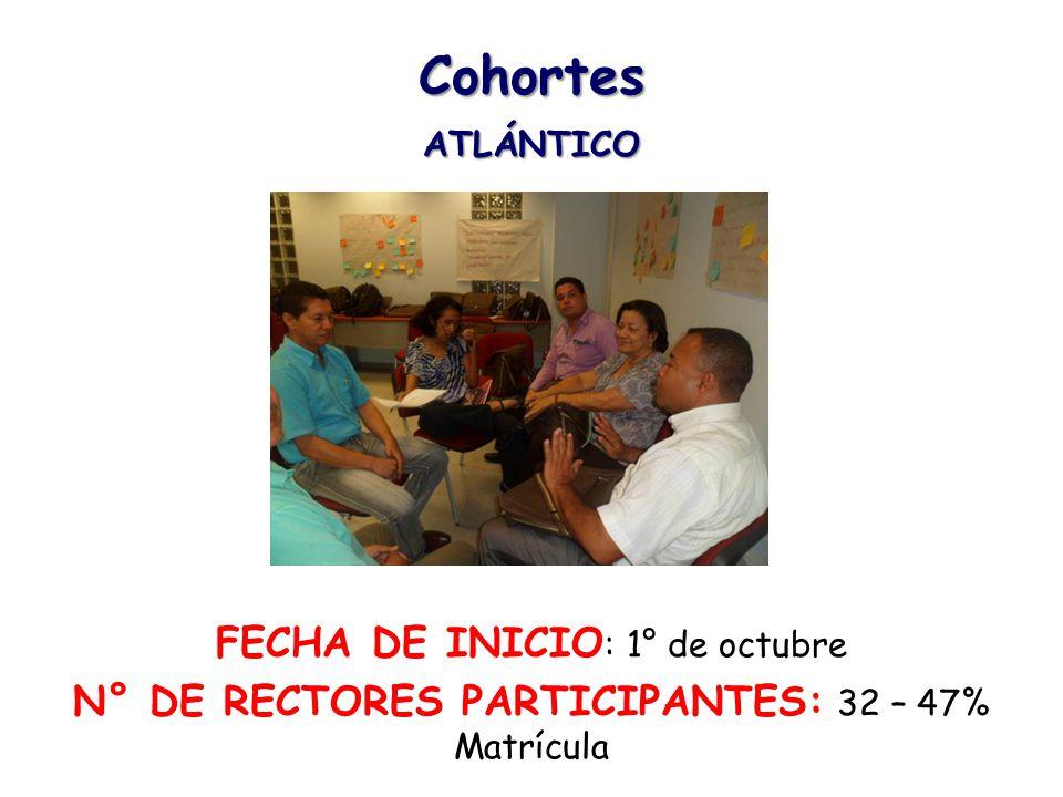 Cohortes FECHA DE INICIO: 1° de octubre