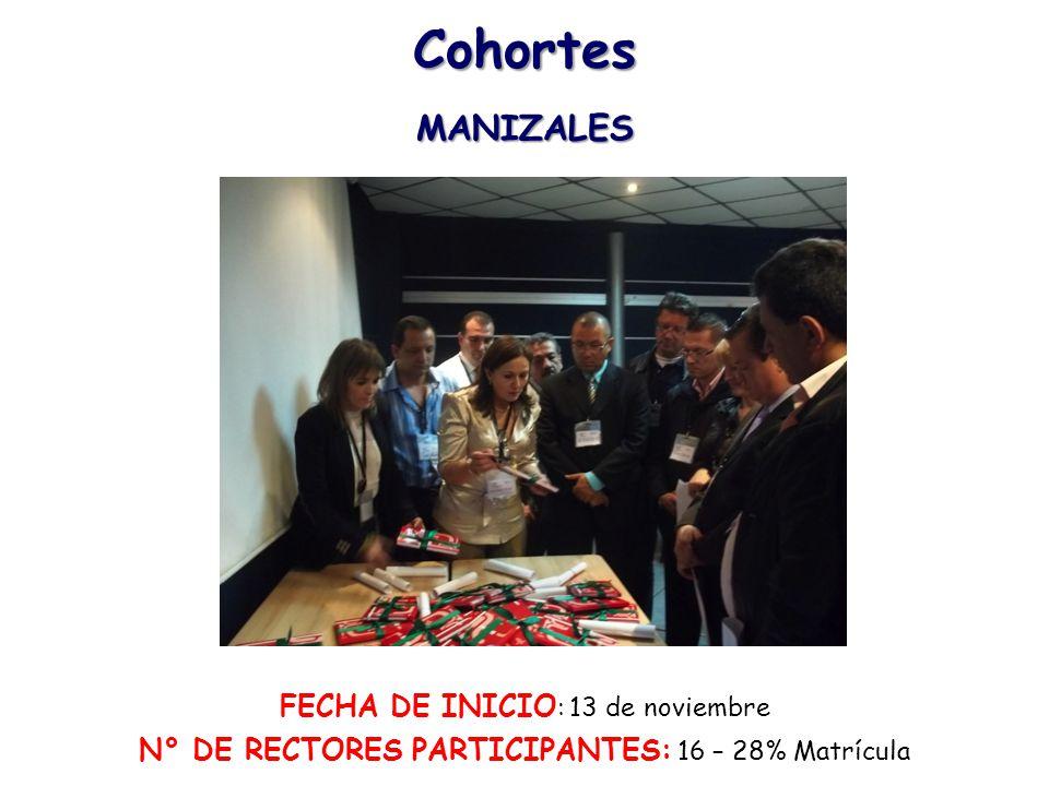 Cohortes MANIZALES FECHA DE INICIO: 13 de noviembre