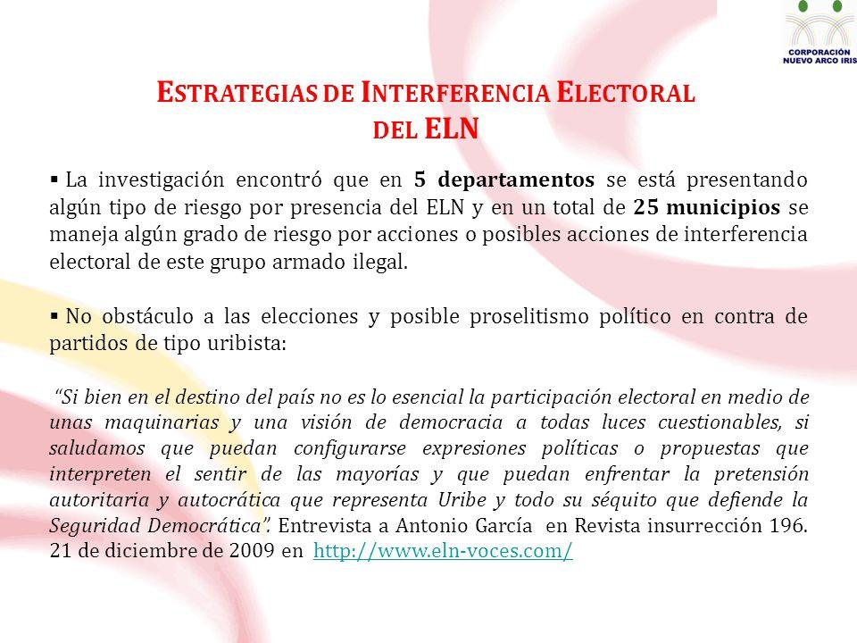 Estrategias de Interferencia Electoral del ELN