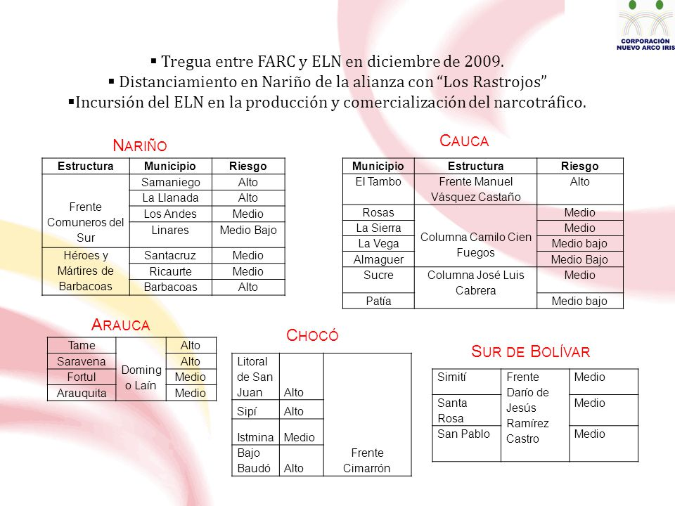 Tregua entre FARC y ELN en diciembre de 2009.