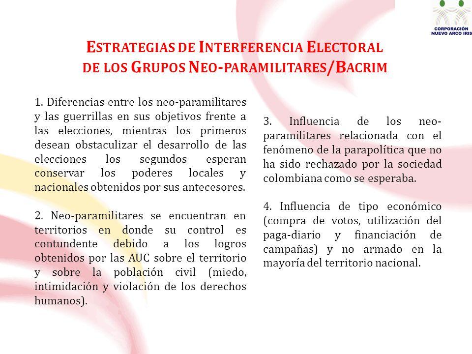 Estrategias de Interferencia Electoral de los Grupos Neo-paramilitares/Bacrim