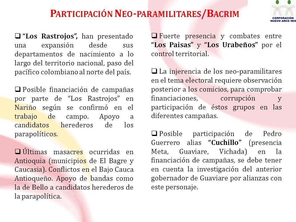 Participación Neo-paramilitares/Bacrim