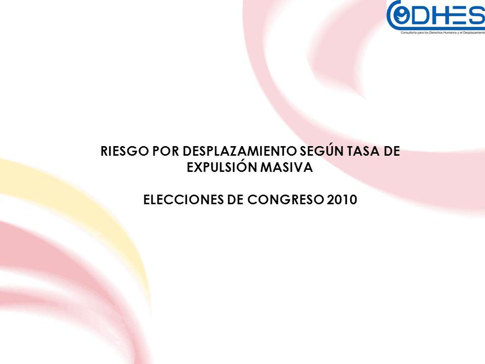 RIESGO POR DESPLAZAMIENTO SEGÚN TASA DE EXPULSIÓN MASIVA