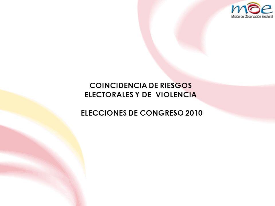 COINCIDENCIA DE RIESGOS ELECTORALES Y DE VIOLENCIA