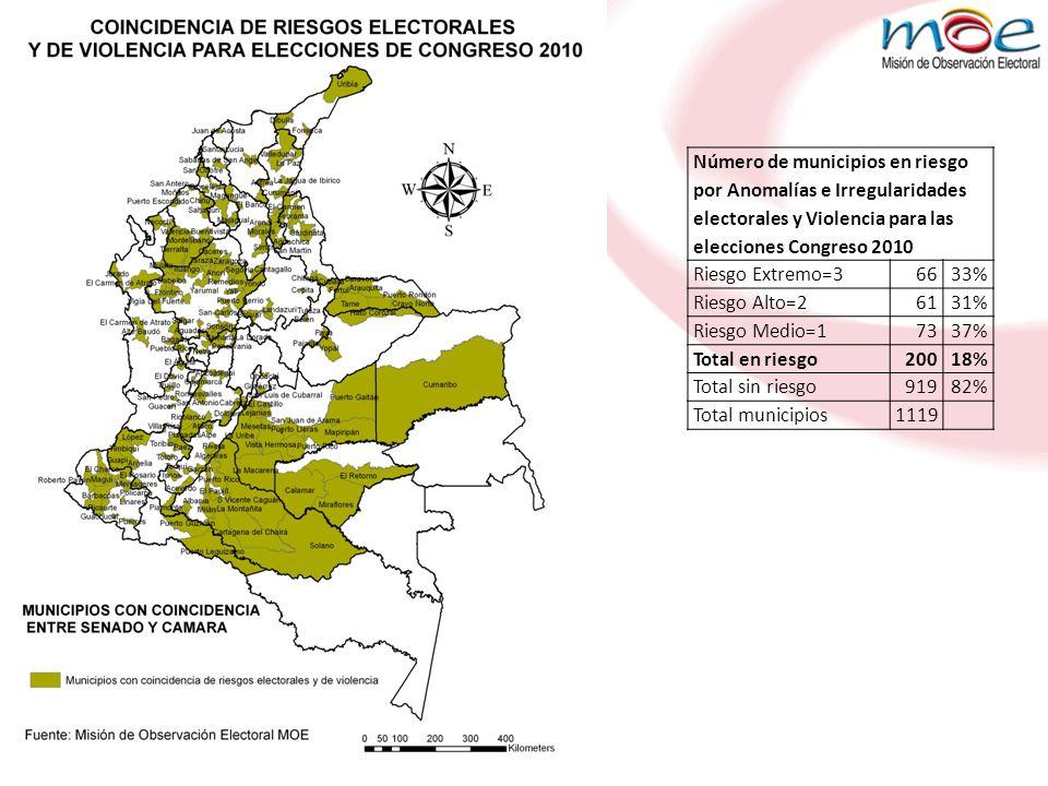 Número de municipios en riesgo por Anomalías e Irregularidades electorales y Violencia para las elecciones Congreso 2010