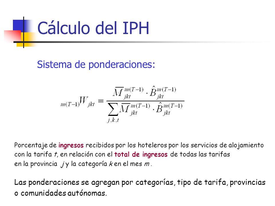Cálculo del IPH Sistema de ponderaciones: