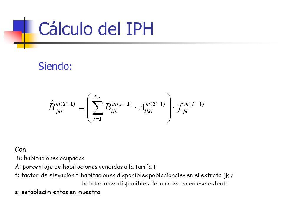 Cálculo del IPH Siendo: Con: B: habitaciones ocupadas