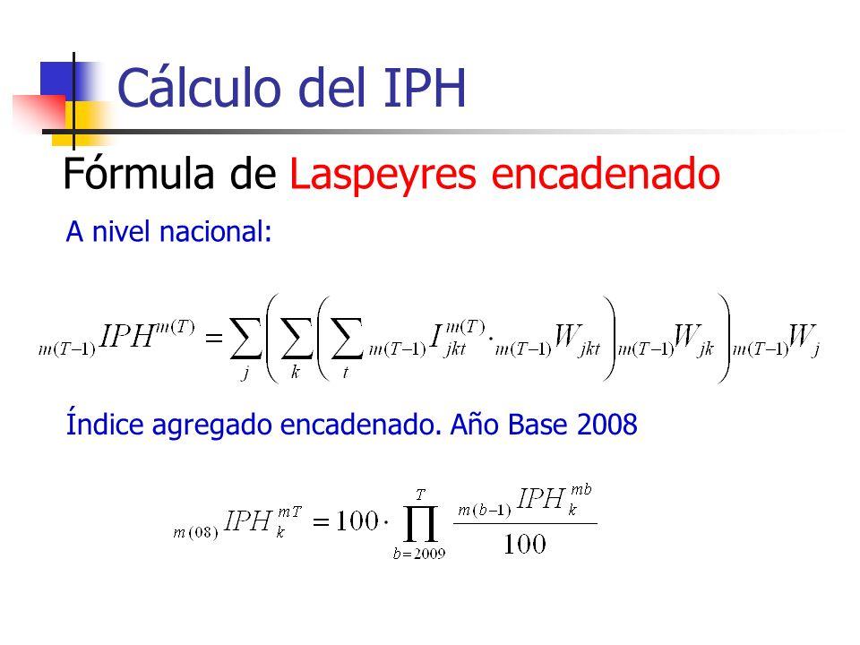 Cálculo del IPH Fórmula de Laspeyres encadenado A nivel nacional: