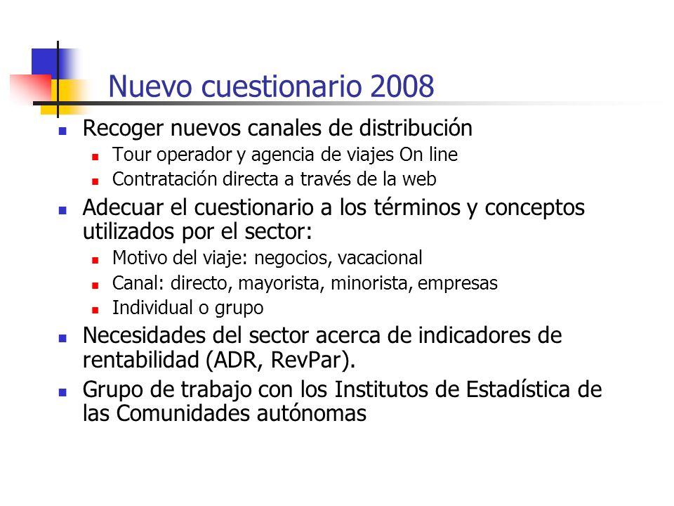 Nuevo cuestionario 2008 Recoger nuevos canales de distribución