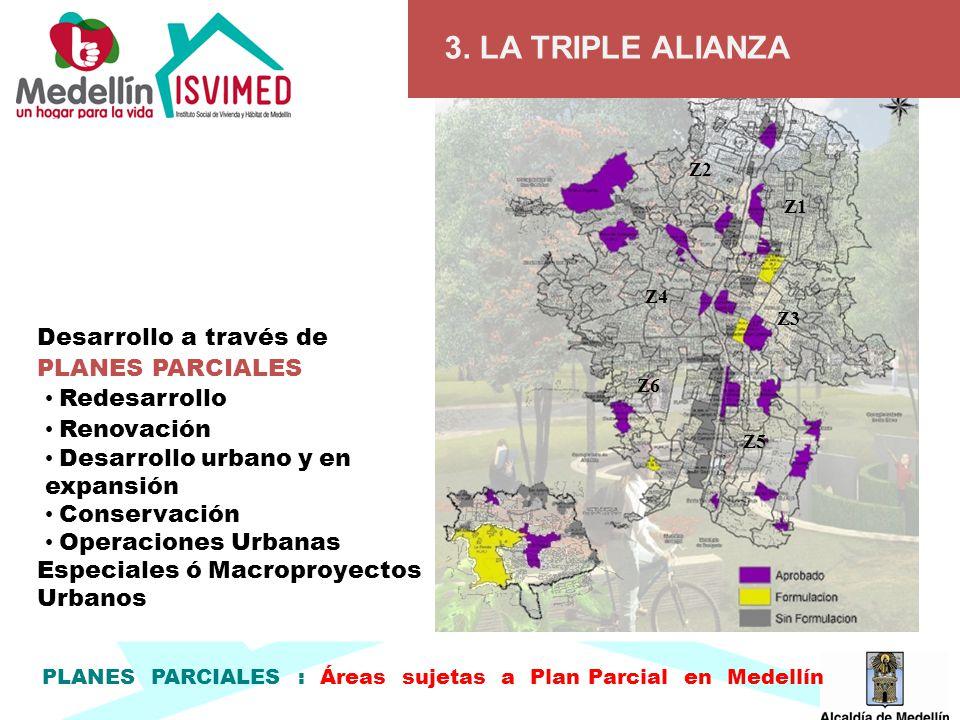 3. LA TRIPLE ALIANZA Z4 Desarrollo a través de PLANES PARCIALES