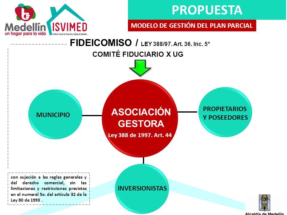 FIDEICOMISO / LEY 388/97. Art. 36. Inc. 5°