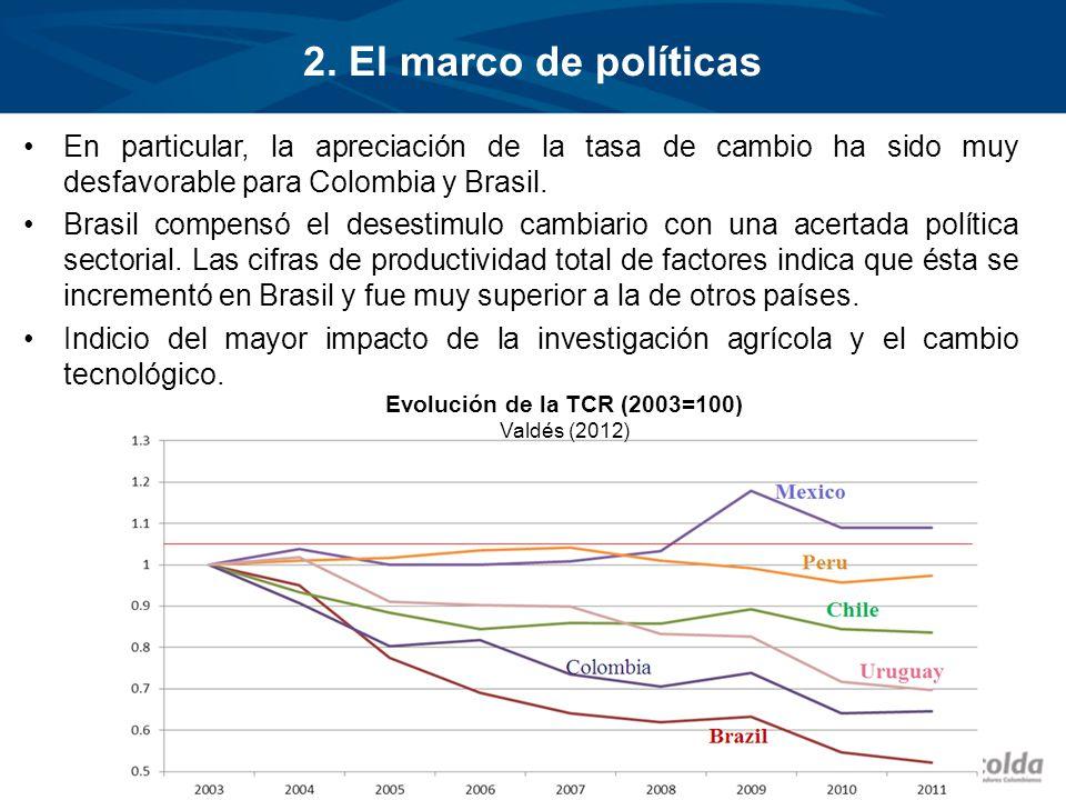 2. El marco de políticas En particular, la apreciación de la tasa de cambio ha sido muy desfavorable para Colombia y Brasil.