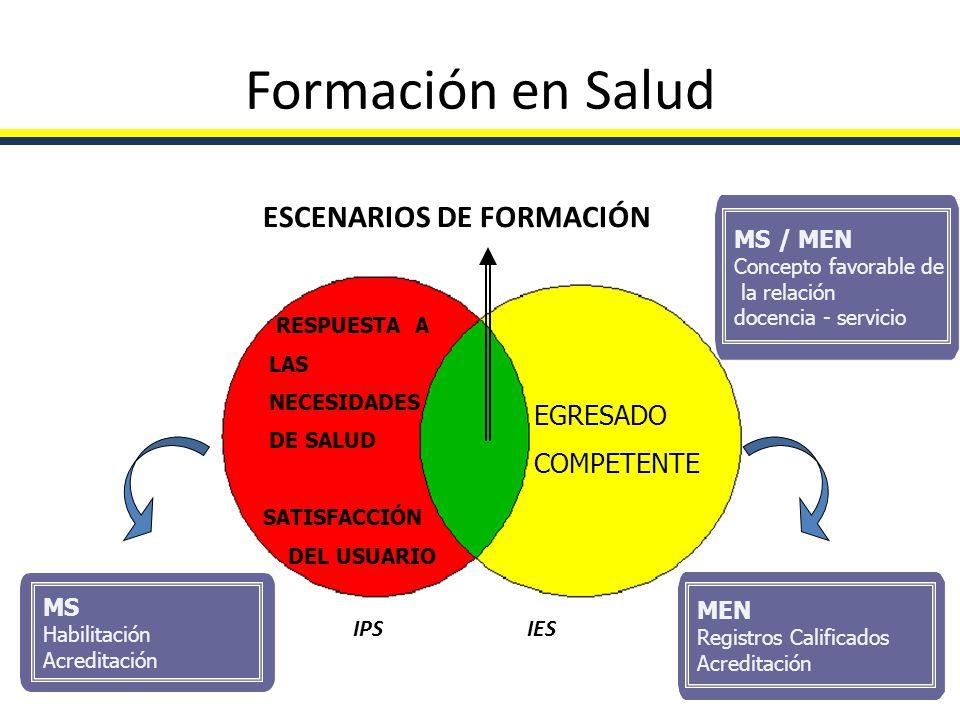 Formación en Salud ESCENARIOS DE FORMACIÓN EGRESADO COMPETENTE