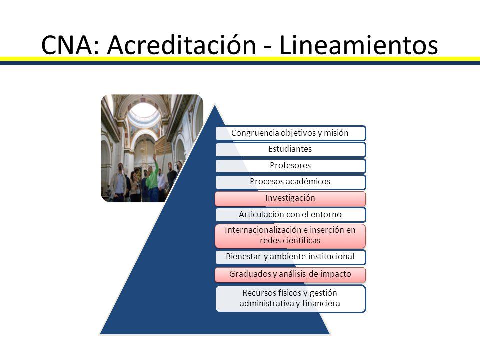 CNA: Acreditación - Lineamientos