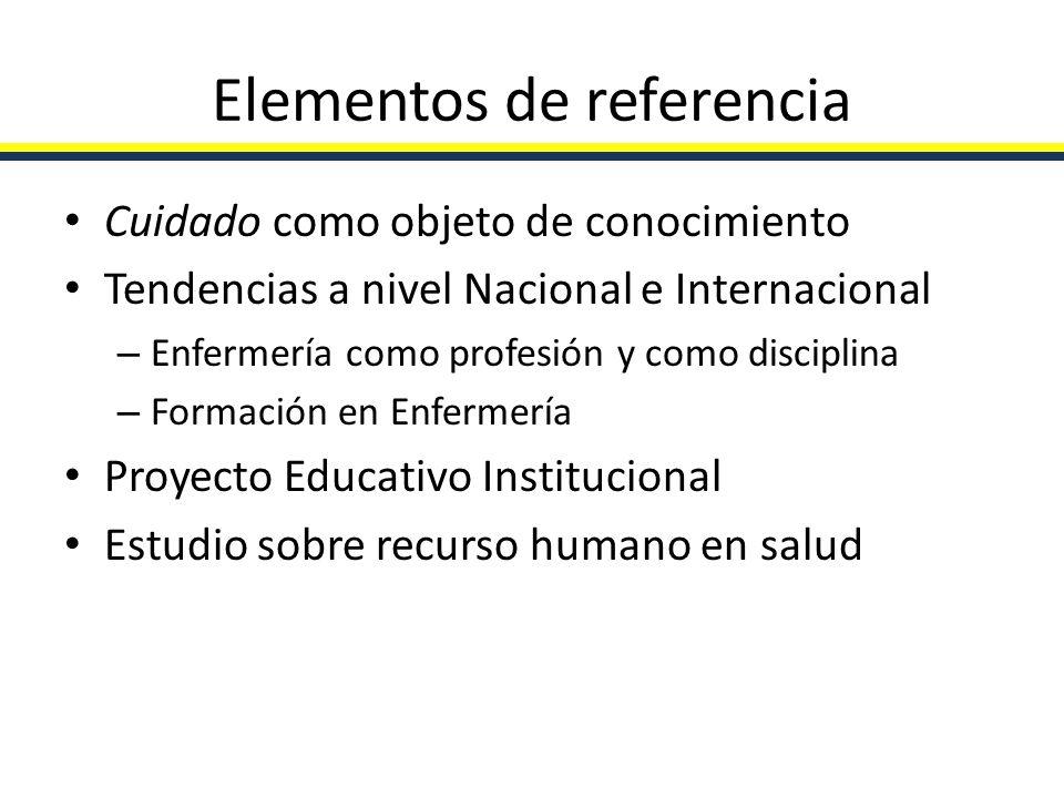 Elementos de referencia